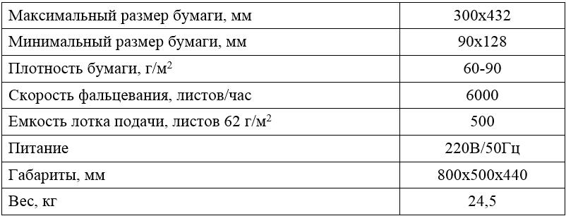 фальцовщик WARRIOR-403